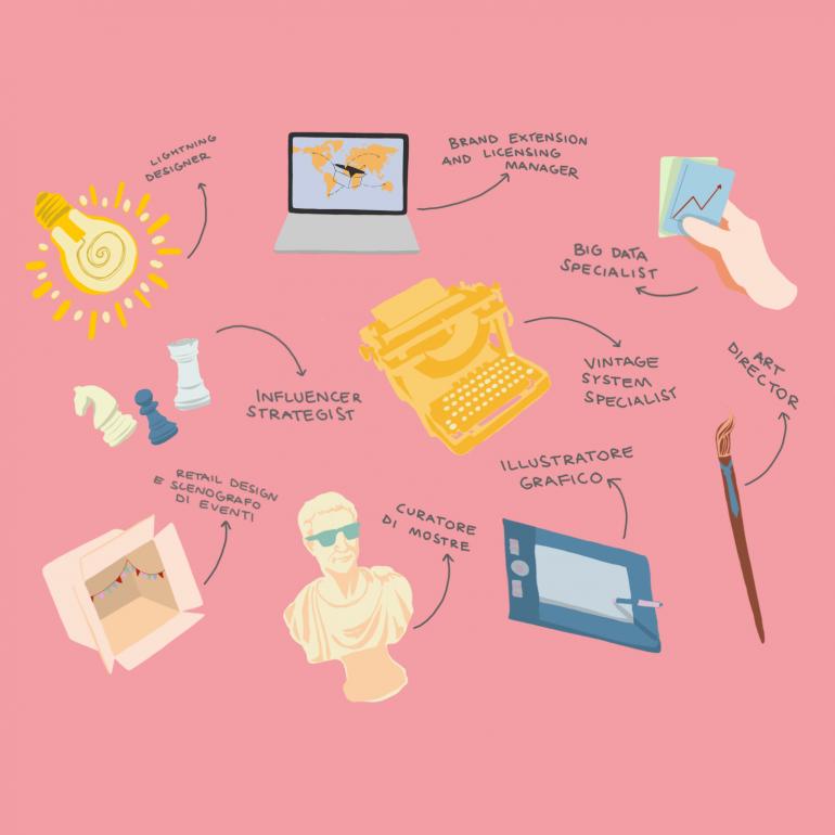 10 nuove professioni creative